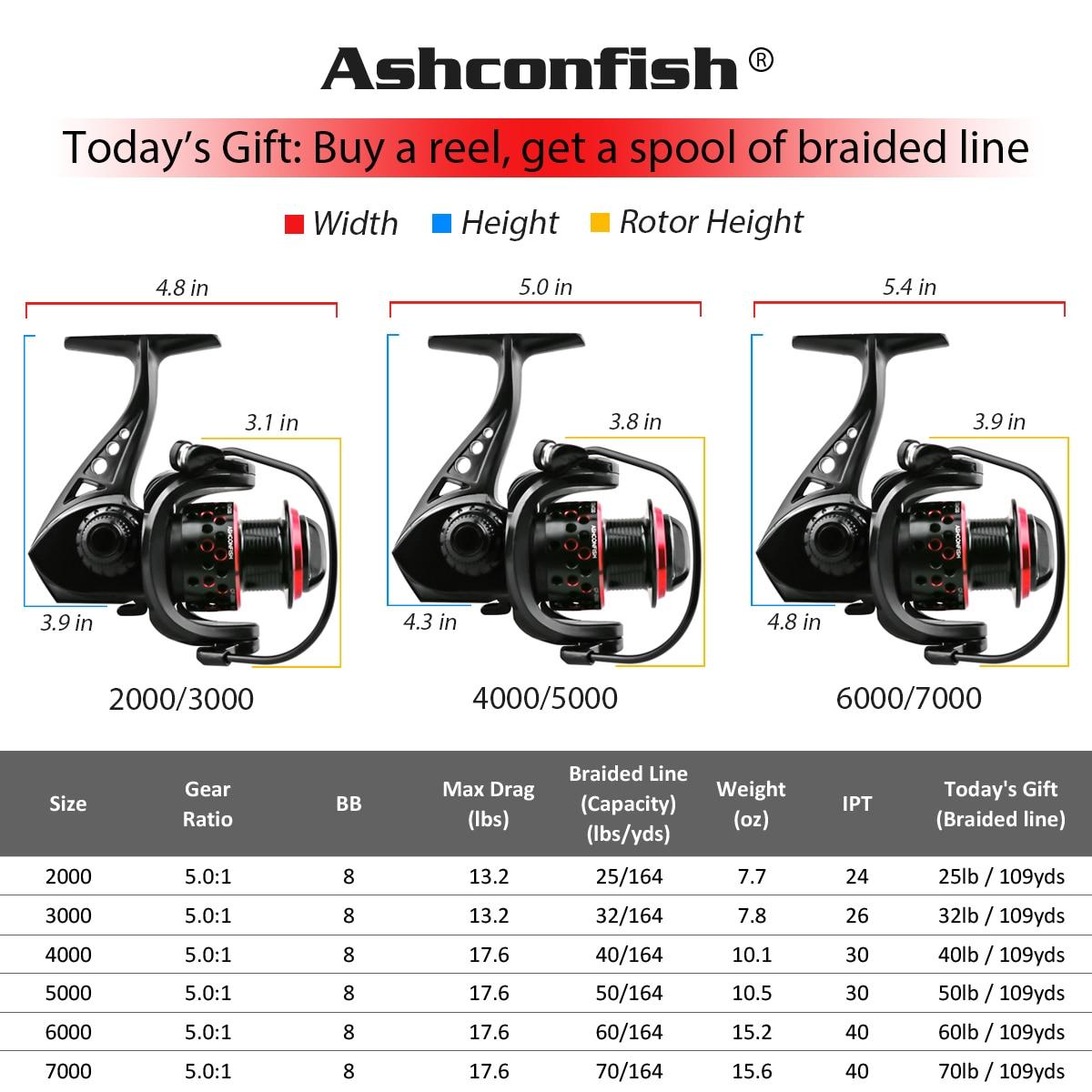 5.0: 1 relação engrenagem de água doce carpa pesca 2000 h-7000 h