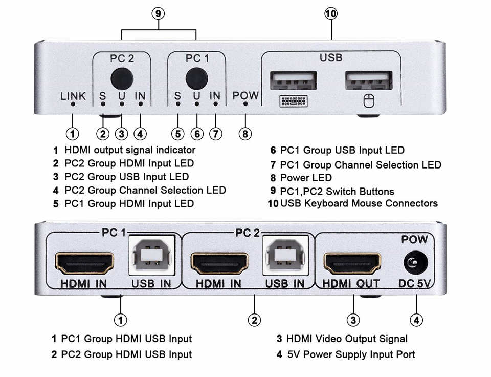 2019 4K 60 Гц KVM переключатель HDMI 2 порта HDMI KVM переключатель USB ПК компьютер KVM переключатель клавиатура мышь переключатель коробка для ноутбука, PS4, Xbox