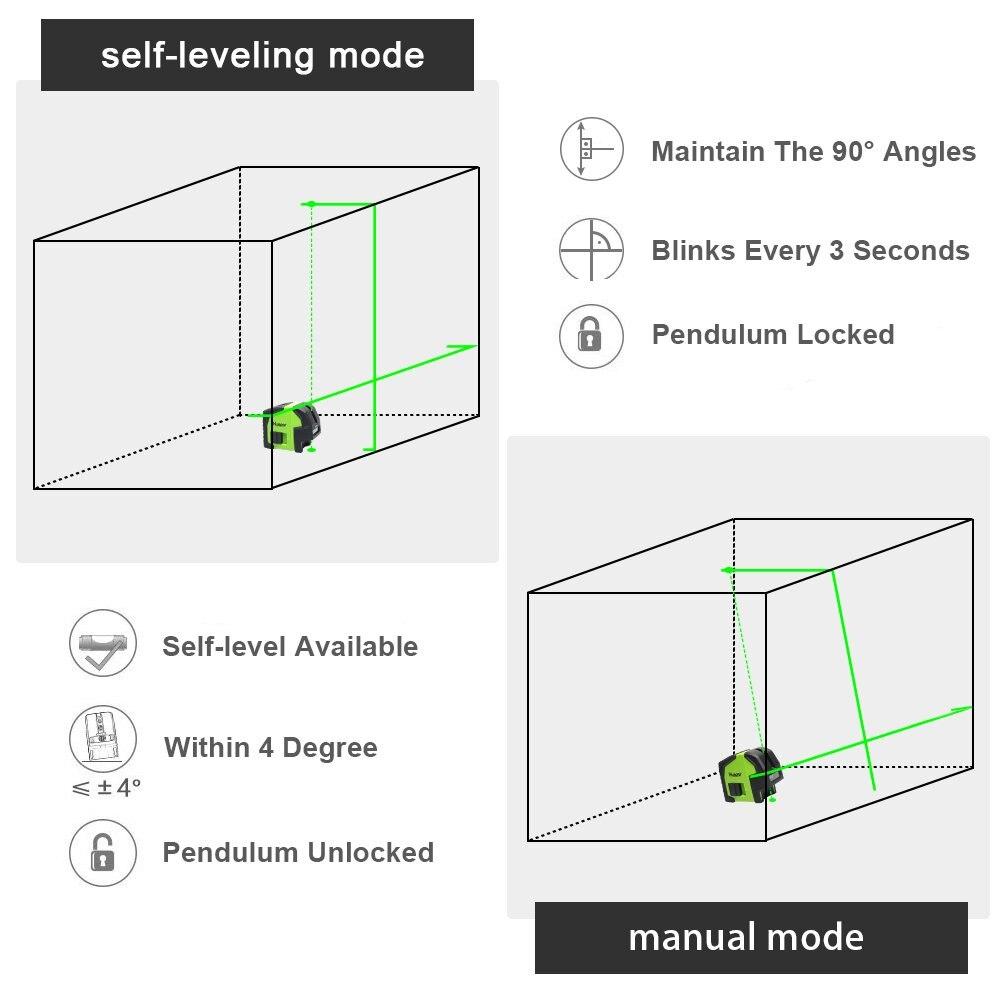 Huepar Kreuz Linie Laser Ebene mit 2 Plumb Punkte Professionelle Grün Selbst Nivellierung