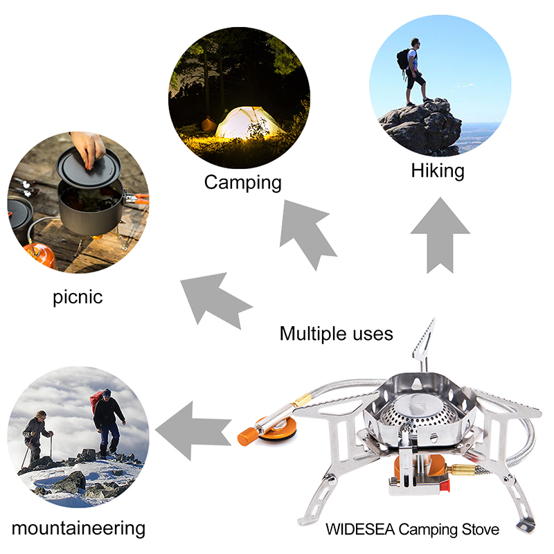 Brichetă de gaz în aer liber, rezistentă la vânt, aragaz de - Camping și drumeții - Fotografie 6