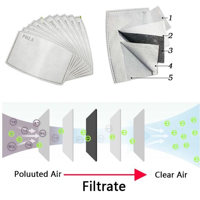 Reusable Washable Face Masks Washable 1 Mask + 10 Filter Mouth Mask Cotton Valve Respirator Men Women Mouth-muffle 3