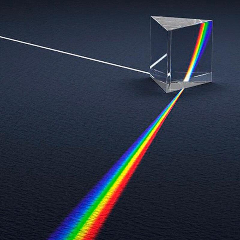 Наука игрушки для изучения физики Тройная Призма Стекло отражающий цветной светильник спектр обучения Развивающие игрушки для детей школь...