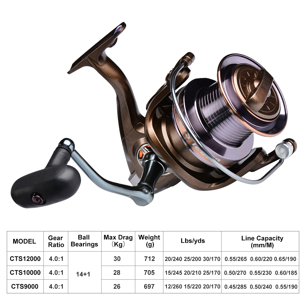 Bearing Fishing Reel