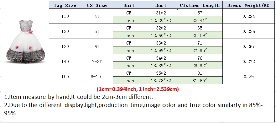 Hc26935bd34fe409bb01214bc1316fe49i Girls Princess Kids Dresses for Girls Tutu Lace Flower Embroidered Ball Gown Baby Girls Clothes Children Wedding Party Dress