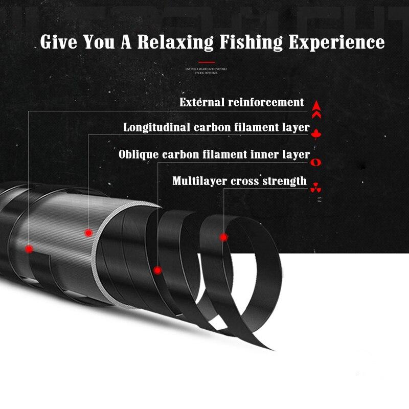 YLEO Cheap Fishing Spinning rod 1m 0 8 10g lure weight ultralight spinning rods 2 5LB line weight ultra light spinning Super har in Fishing Rods from Sports Entertainment