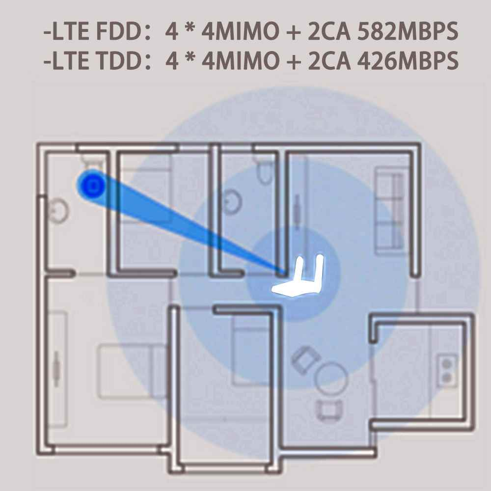 オリジナルロック解除 Huawei 社 B715s-23c 4 4G LTE Cat9 Band1/3/7/8/20/28/ 32/38 CPE 4 グラム Wifi ルーター B715s-23c PK B618 E5788