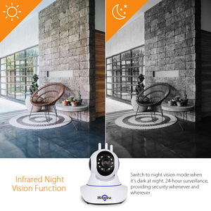 Image 5 - Hiseeu 1080P Wireless WIFI IP Camera HD 2MP Pan Tilt Two way Audio Night Vision Phone APP Control Motion Detection+ TF Card Slot