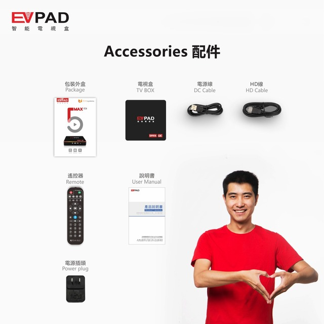 [Genuine]Evbox 5p ev tvbox 5max 4+32/128G ev pad 5s with EVAI voice control best android 10 for Chinese UK Korea Japan SG CA EU 5