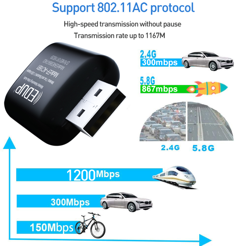 EDUP 1200Mbps USB WiFi Adapter Chipset RTL8822BU Bluetooth 4.1 Dual Band 2.4Ghz/5.8Ghz  USB WiFi Dongle For Desktop Laptop 2