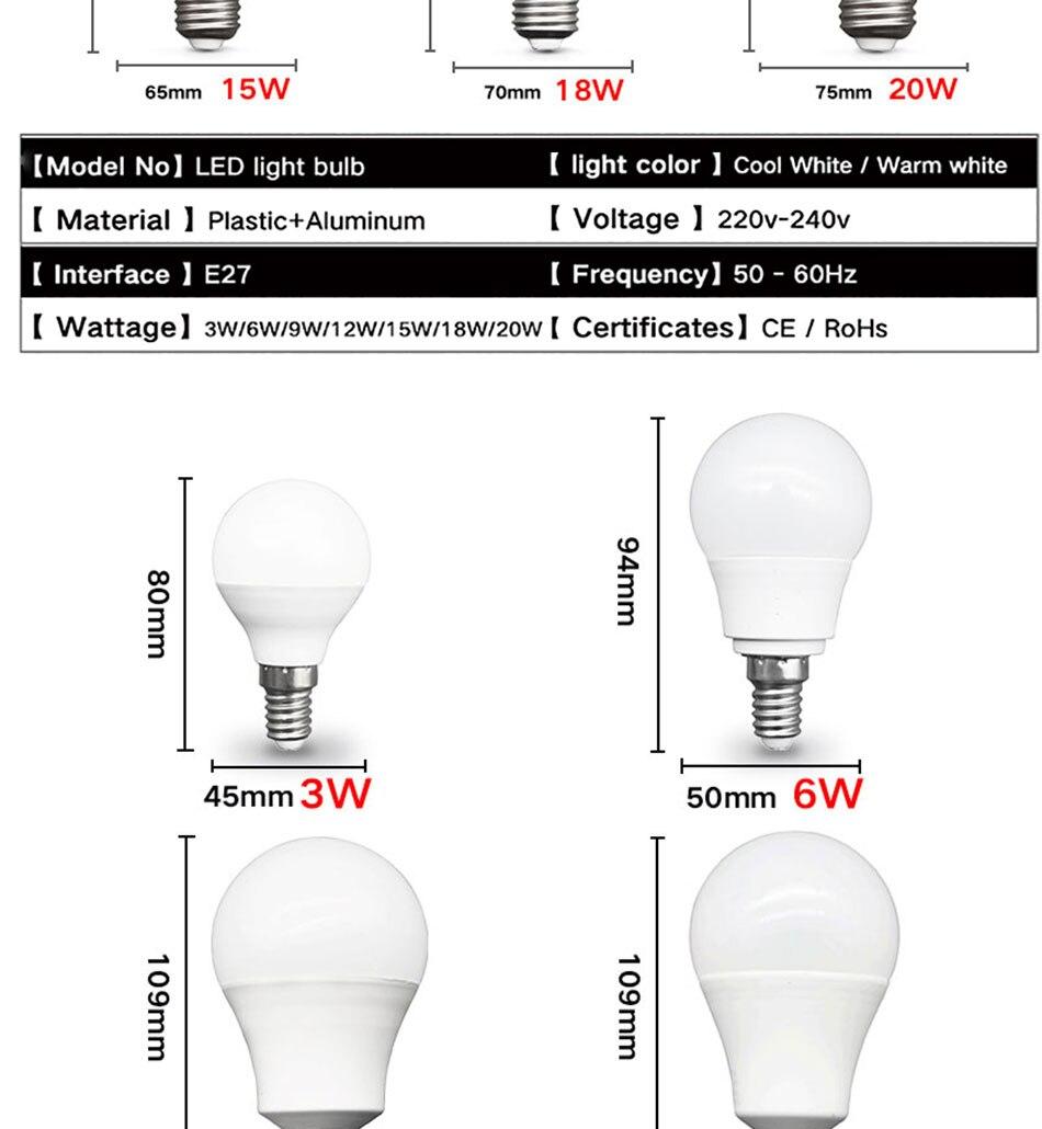 Светодиодный E14 светодиодный светильник E27 светодиодный лампы AC 220V 230V 240V 20 Вт 18 Вт 15 Вт 12 Вт 9 Вт 6 Вт 3W лампада Светодиодный точечный светильник Настольная лампа светодиодные лампы светильник
