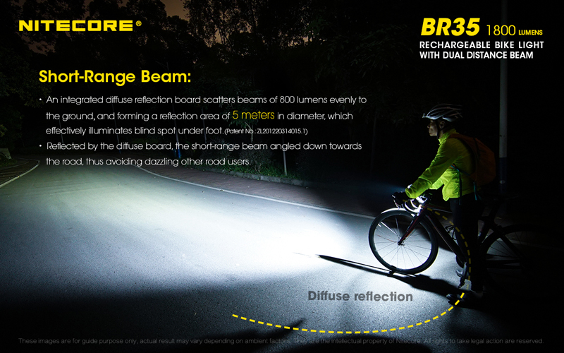 Nitecore BR35 1800 Lumens Rechargeable Bike Bicycle Front Light (5)