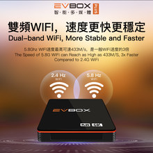 EVBOX Plus 4G 32G Android tv box from EVPAD Android 7.0 Support BT WIFI IPTV set top box(China)