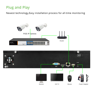 Image 3 - 24ch 5MP POE عدة H.265 نظام CCTV الأمن تصل إلى 32ch NVR دعم 16ch 4k في الهواء الطلق كاميرا IP مقاومة للمياه المراقبة G. الحرفي