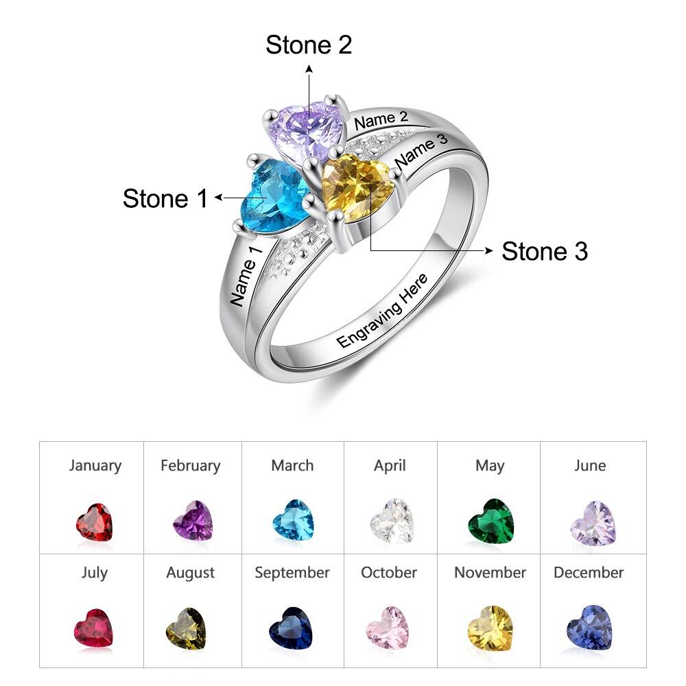 3 Names-3 Stones
