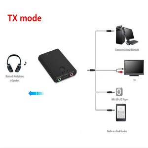 Image 2 - 2 IN 1 Bluetooth Transmitter Bluetooth Receiver 3.5MM Mini Stereo Auido Wireless Adapter For TV PC Car Kit Smart Phone Speaker