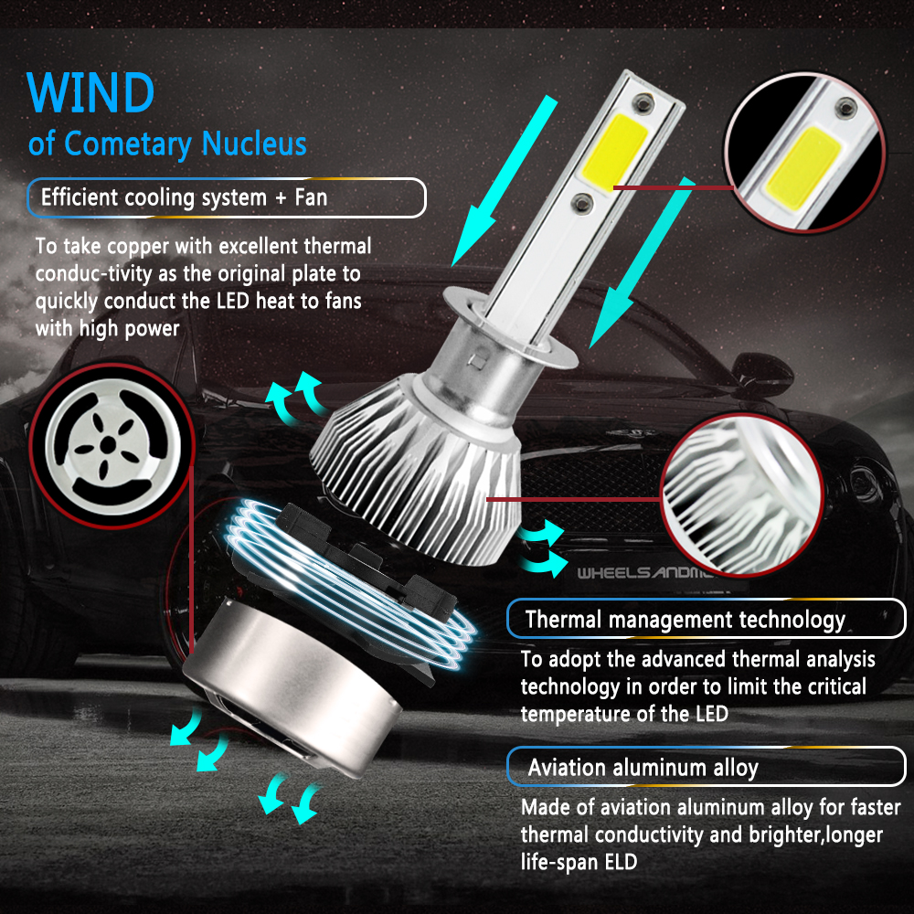 PANDUK C6 H1 H3 Led Headlight Hulbs H7 LED Car Lights H4 880 H11 HB3 9005 PANDUK C6 H1 H3 Led Headlight Hulbs H7 LED Car Lights H4 880 H11 HB3 9005 HB4 9006 H13 6000K 72W 12V 24V 8000LM Auto Headlamps