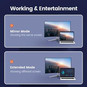 Image 3 - Ugreen HDMI A DVI Bi direzione DVI D 24 + 1 Cavo Adattatore HD 1080P Converter per Xbox 360 PS4 HDTV LCD DVD Maschio a Maschio DVI a HDMI