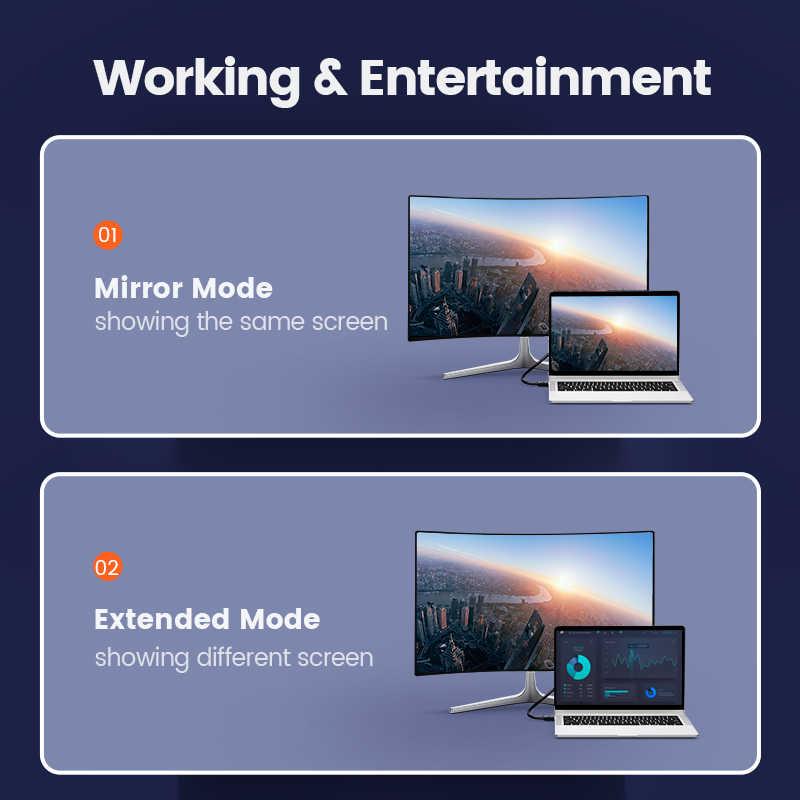Ugreen hdmi para dvi bi-direção DVI-D 24 + 1 adaptador cabo hd 1080p conversor para xbox ps4 hdtv lcd dvd macho para masculino dvi a hdmi
