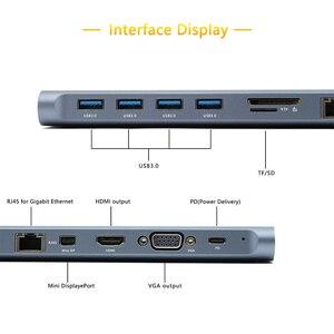 Image 5 - USB C HUB 12 en 1 tipo c a PD 4K HDMI MiniDP VGA SD/TF Reader RJ45 Ethernet USB3.0 3,5mm USB Multi adaptador para MacBook Pro iPad