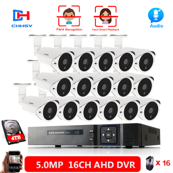 1 channel car dvr kit including dvr and ir car camera 5 meters video cable suit for taxi and bus used 16CH 5MP HDMI DVR Outdoor Security Camera System Set 16pcs IR Weatherproof CCTV Video Surveillance Cameras 16 Channel DVR Kit