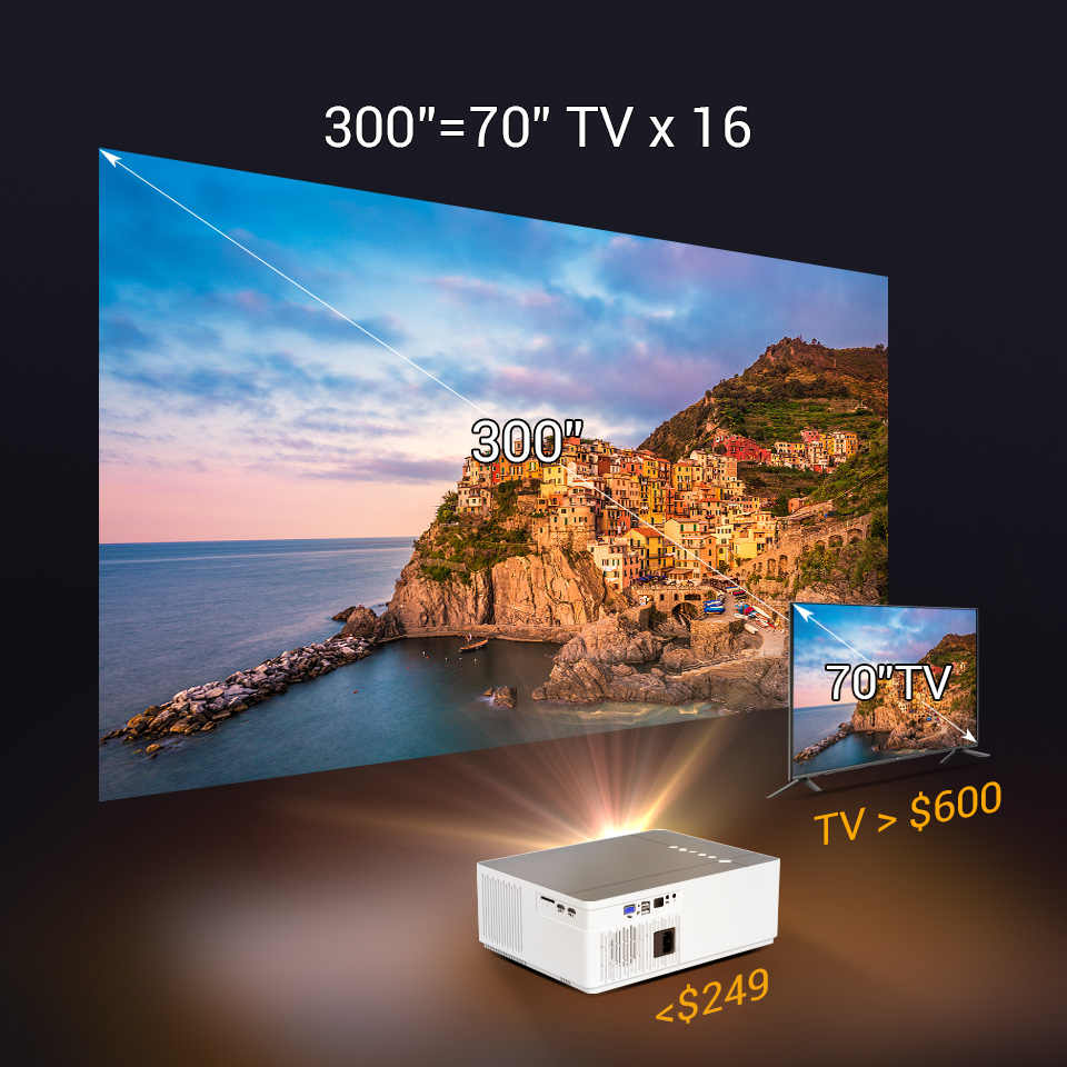 BYINTEK K20 Full HD 4K 3D 1920X1080P Android Wifi LED Video LAsEr Proyektor Home Theater Projector beamer untuk Smartphone