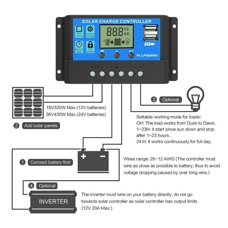 10-100A 12 В 24 в автоматический контроллер заряда с автоматическим пареметром Регулируемый ЖК двойной USB выход Солнечная Панель Регулятор дома