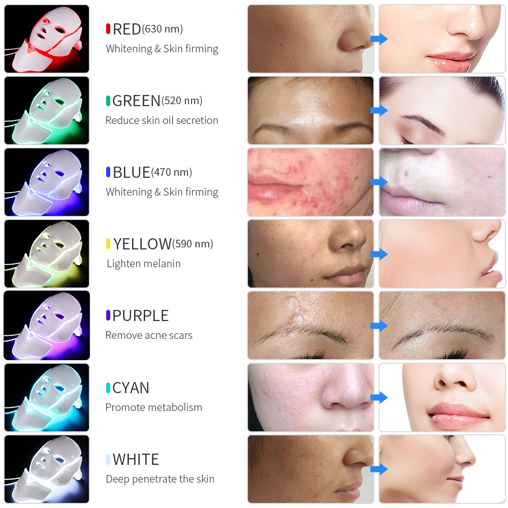 Image 5 - Foreverlily LED Light Photon Therapy Mask 7 Color Light Treatment Skin Rejuvenation Whitening Facial Beauty Daily Skin Care Mask-in Face Skin Care Tools from Beauty & Health