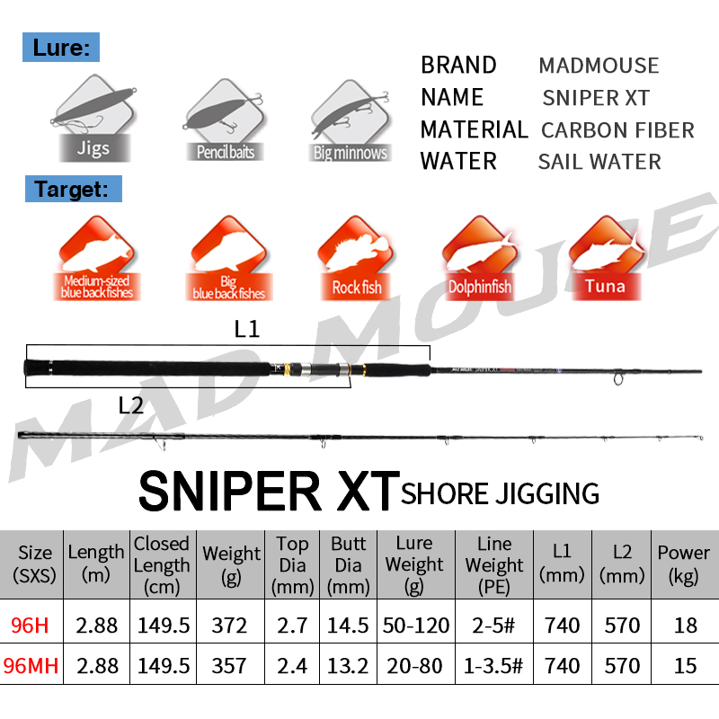 Top MADMOUSE Sniper XT  2