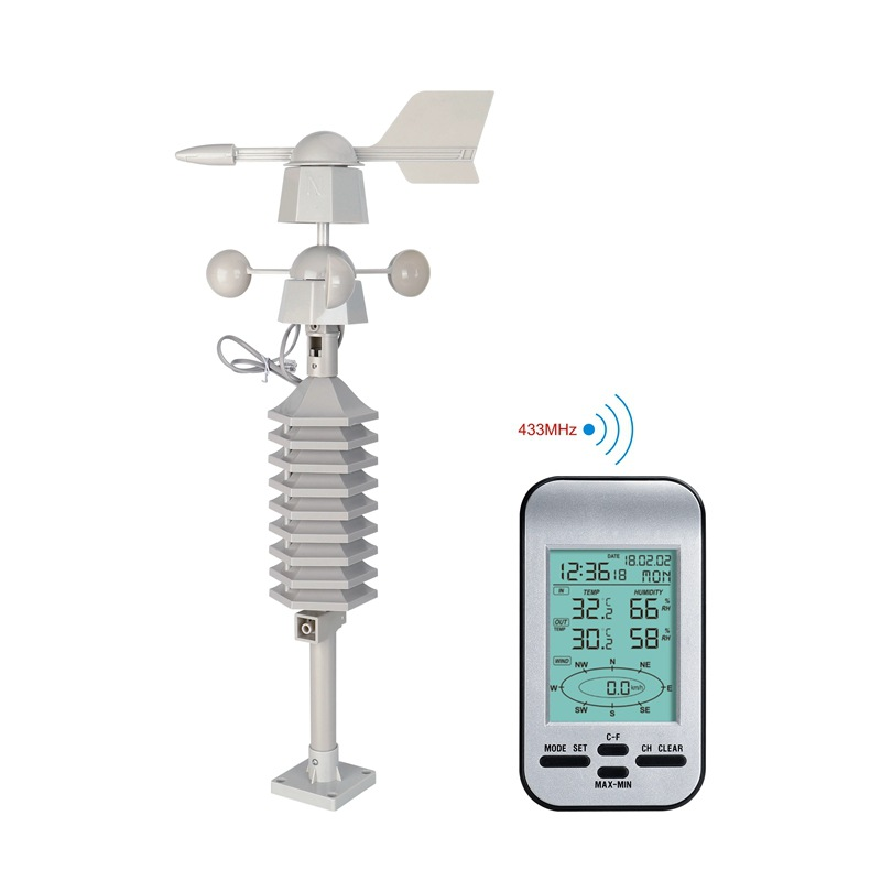 Mini Wireless Anemometer Weather Station Clock Wind Speed Direction Wind Chill Temperature Humidity Meter Dual Mount Wind Sensor