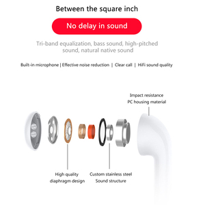 Image 3 - I8mini מיני Bluetooth אוזניות Binaural סטריאו קול מוקפץ חלון TWS אלחוטי Bluetooth 5.0 אוזניות עם 400 mAh שינוי סל