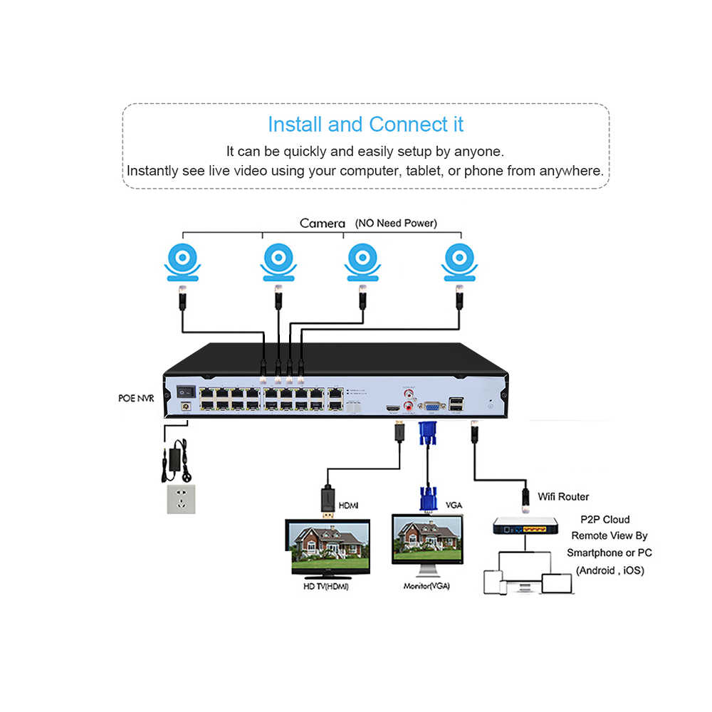 H.265 16CH 5MP 48 فولت POE NVR مسجل فيديو P2P ONVIF 1080P شبكة في الهواء الطلق 3MP 2MP ل IP كاميرا CCTV نظام المراقبة عدة
