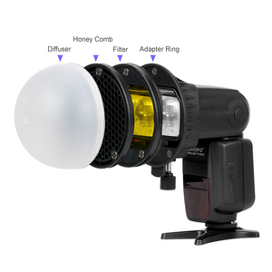 Image 5 - Triopo Flash Magnetic Dome Color Filter Honeycomb Grid Ball Diffuser Speedlite Accessories Kit for Godox Yongnuo Flashlight