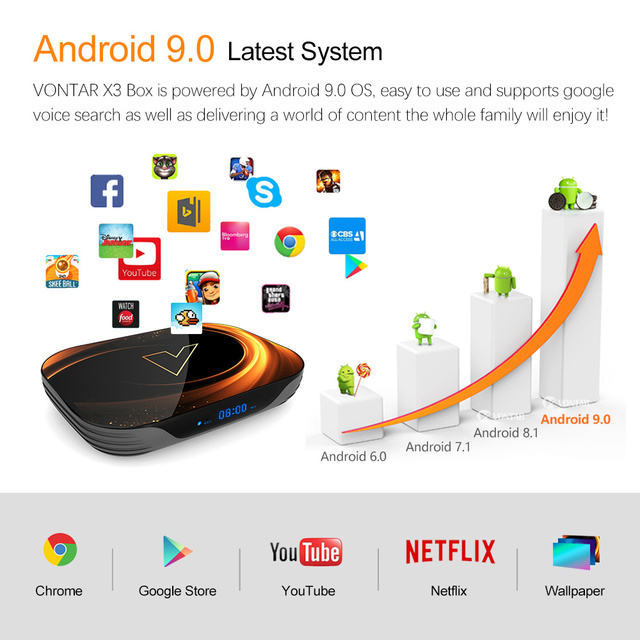 2020 TV BOX Android 9 VONTAR X3 4GB 128GB 8K Smart  Android TV BOX 9.0 Amlogic S905X3 Wifi 1080P 4K Set Top Box 4GB 64GB 32GB 3