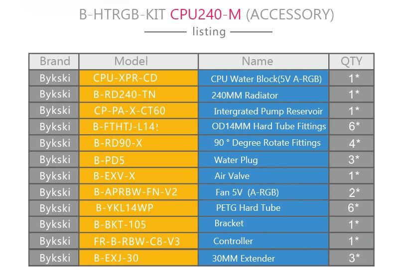 Bykski Simple split Water Cooling PETG Hard Tube Kit ,included fittings air valve,fan ,radiator ,Seller Recommend 2