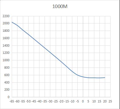 模块实测图5