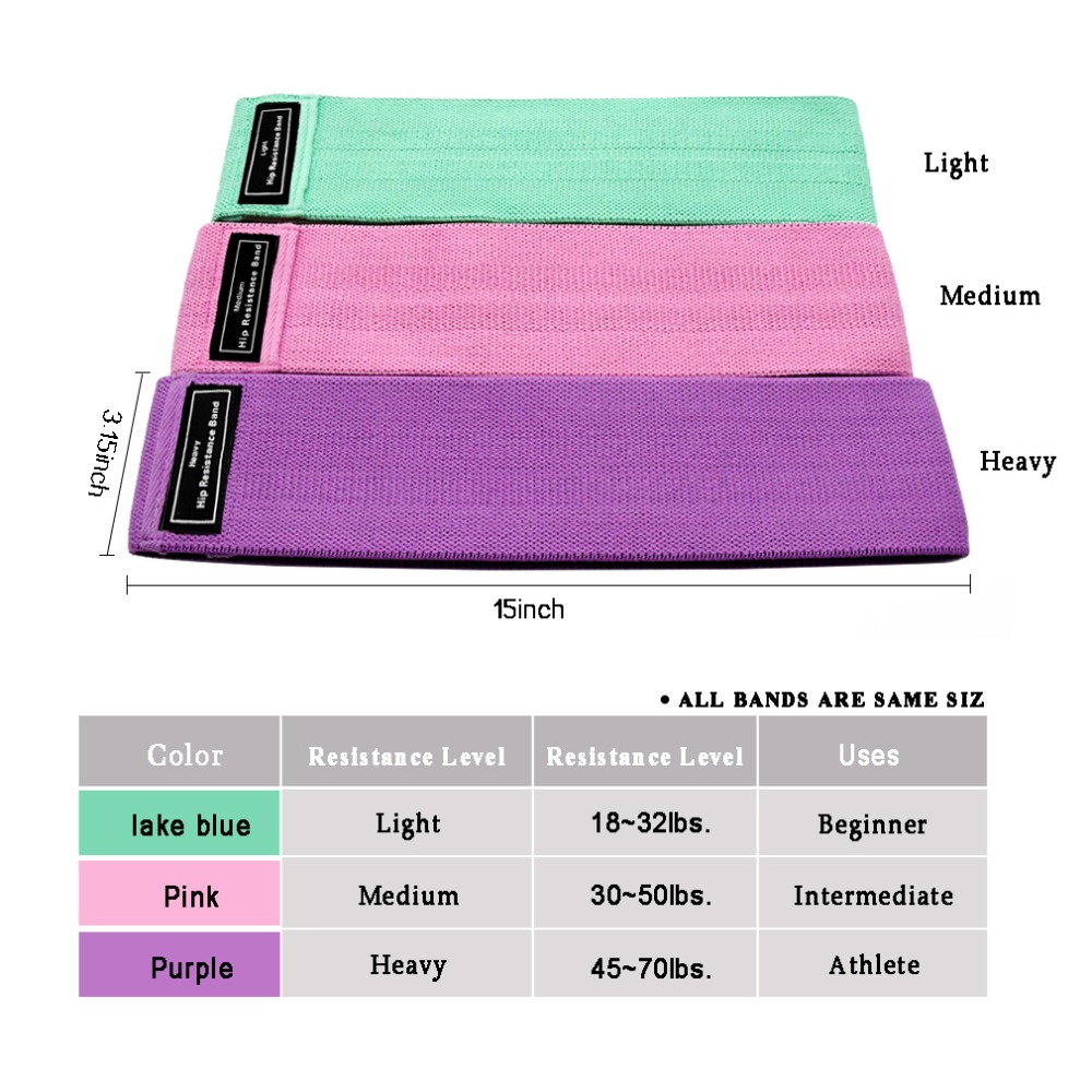 3 Piece Fitness Rubber Bands Resistance Bands Expander Rubber Bands For Fitness Elastic Band For Fitness Band Training Mini Band0016