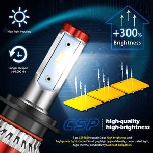 Image 4 - Katur 12000Lm توربو مصباح ليد لمبات للسيارات H8 H11 LED H4 9005 9006 HB4 HB3 H7 9012 HIR2 مصابيح 12V CPS الصمام العلوي H7 LED