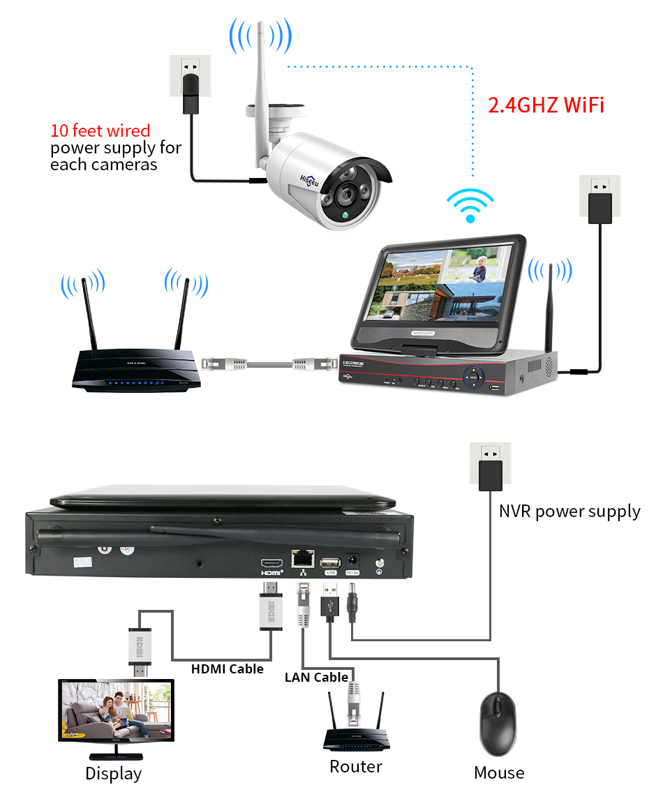 "Hiseeu 8CH 3MP 1536P Wireless Security Cameras Kit Outdoor Waterproof 1080P 2MP IP Camera CCTV System Set with 10.1"" Monitor NVR"