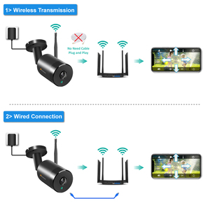 Image 3 - Einnov 180 Degrees IP Camera Outdoor Wifi 1080P Motion Detection 2MP Audio Wireless Security Camera System IR Cam HD Waterproof