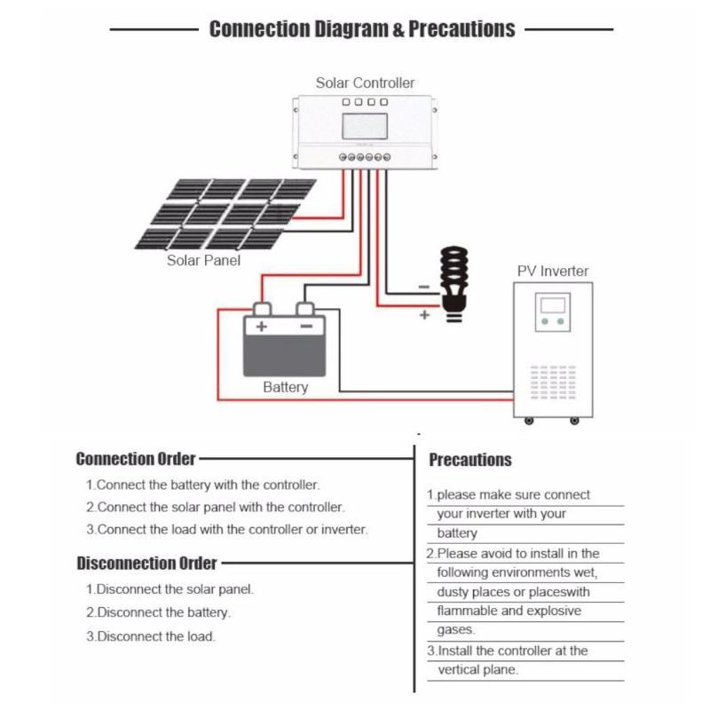 Mppt 60a controlador de carga solar 18