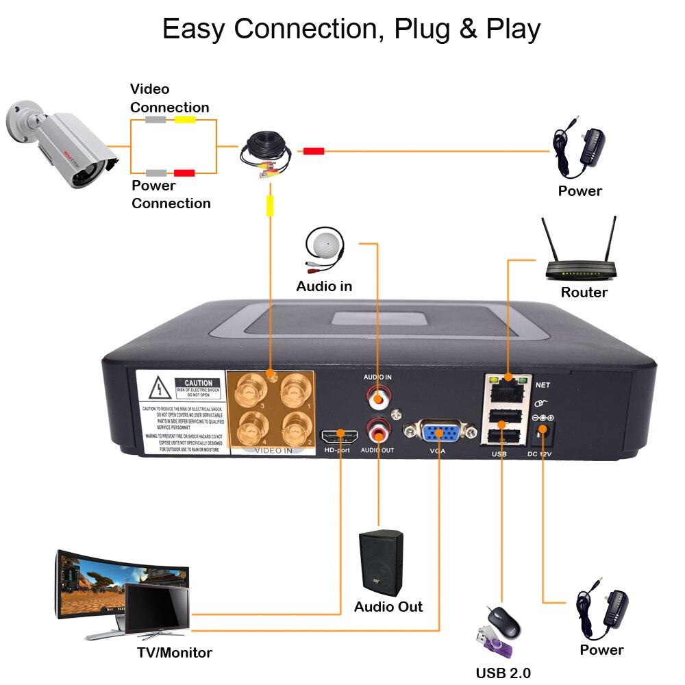 cheapest 4CH DVR CCTV System 2PCS Cameras 1080P 2MP Video Surveillance 4CH 5 in 1 DVR Infrared AHD 1200 TVcctv camera security system kit