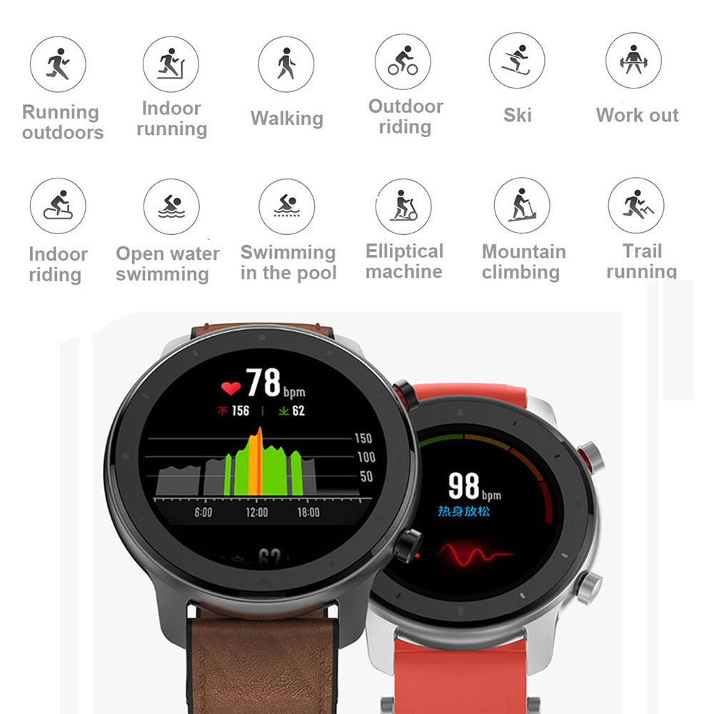 Image 4 - Amazfit GTR 47mm Smart Watch Xiaomi Huami 5ATM Waterproof Sports Smartwatch 24 Days Battery Music Control With GPS Heart Rate-in Smart Watches from Consumer Electronics