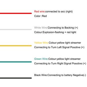 Image 4 - شاحنة الباب الخلفي LED قطاع الفرامل بدوره إشارة مرنة 12V DRL الجري الخفيف 1/1.5 متر سيارة LED لاقط السهم