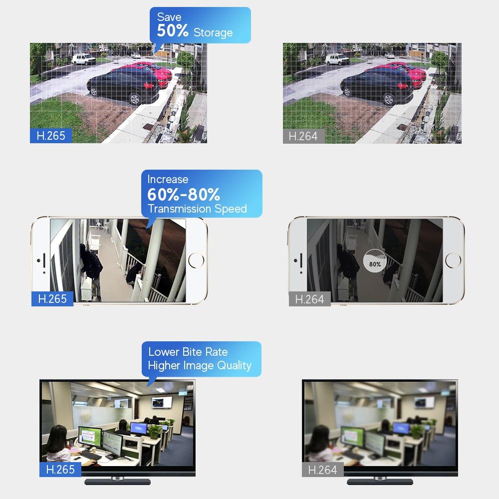 Irisolink 1080N 8CH AHD DVR 5 In 1 HYBRID H.265 Sicherheit Recorder Für 720P AHD TVI CVI Analog IP kamera Motion Detection