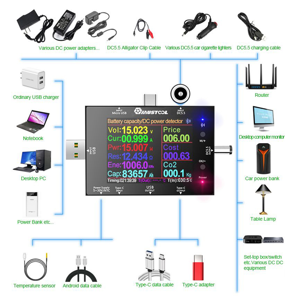 digital voltímetro amperímetro banco de potência tensão