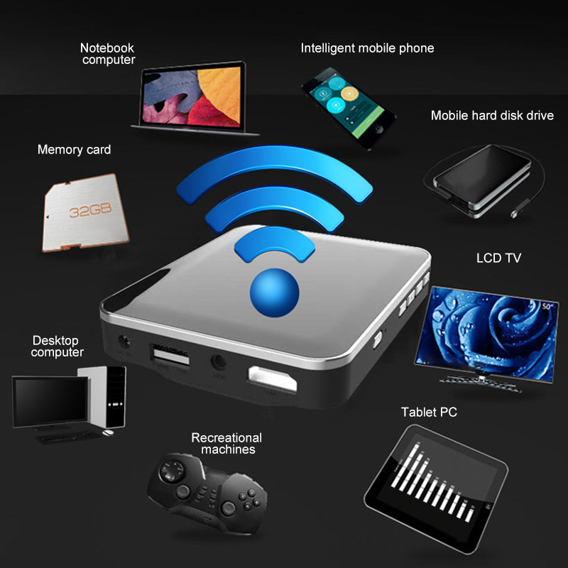 Mini projecteur vidéo Portable pour Home cinéma privé poche HD sans fil écran de téléphone LSMK99