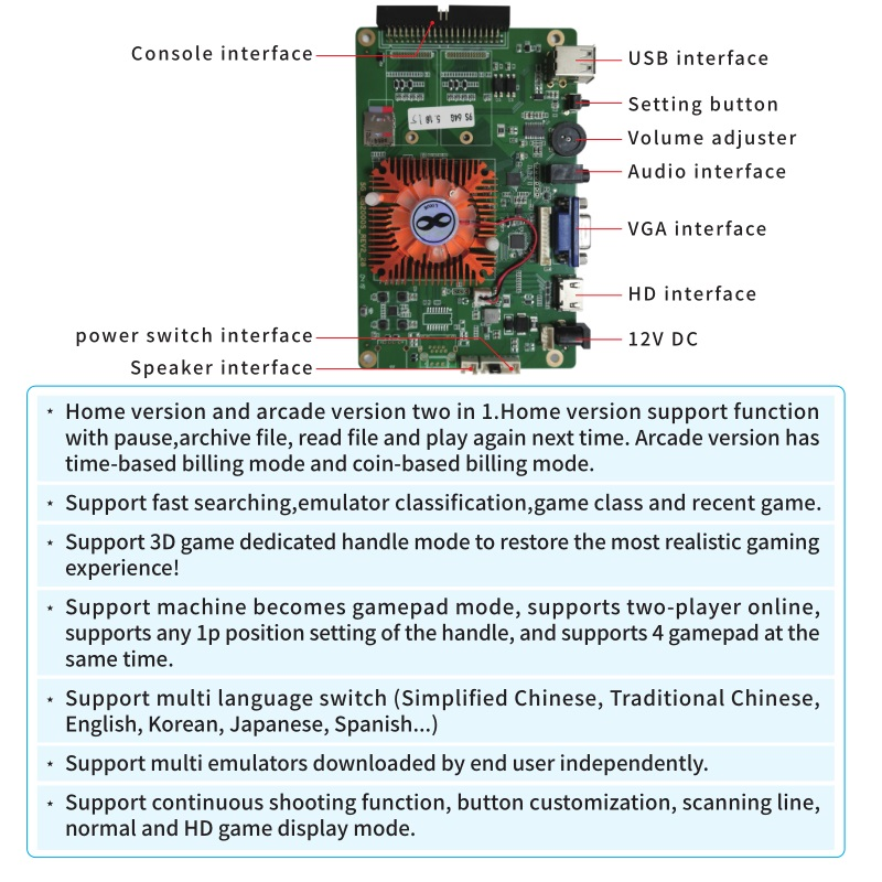 Pandora 9H 2199 Retro Video Games PCB Board + 2pcs Gamepad + USB Splitter+ HDMI Cable + Power Adapter + Switch Set