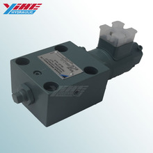 Solenoid Controlled Proportional Pilot Relief Valve