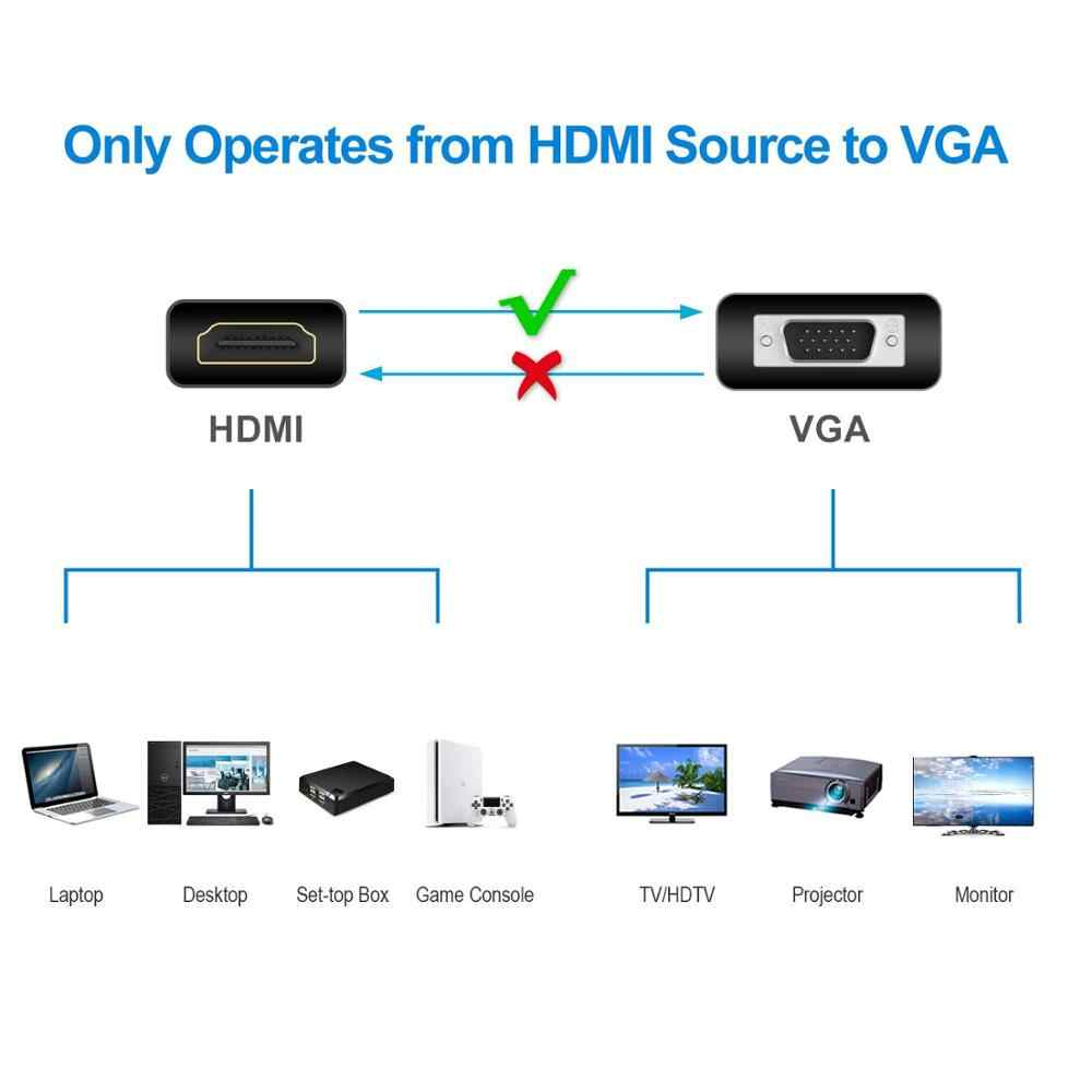 Amkle HDMI naar VGA Adapter Kabel HDMI VGA Converter Kabel Ondersteuning 1080P met Audio Kabel voor HDTV XBOX PS3 PS4 Laptop TV Box