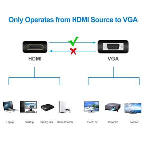 Image 4 - Amkle HDMI ל vga מתאם כבל HDMI VGA ממיר כבל תמיכה 1080P עם אודיו כבל עבור HDTV XBOX PS3 PS4 המחשב נייד הטלוויזיה